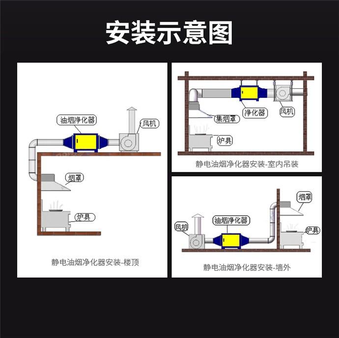 静电油烟净化器—低空蜂窝-8.jpg
