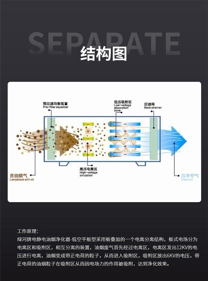 静电油烟净化器—低空平板-7.jpg