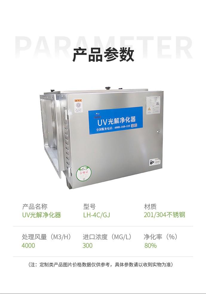 UV光解净化器-6.jpg