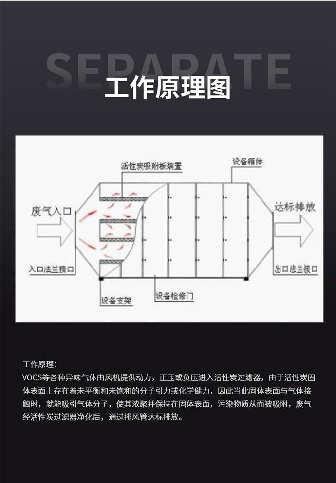 活性炭过滤器-7.jpg